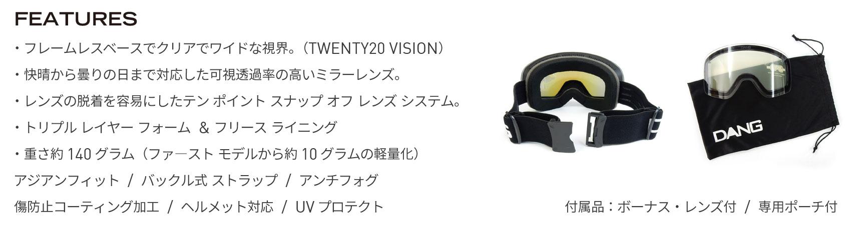 futures-2020